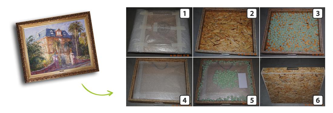 Опаковане на картини